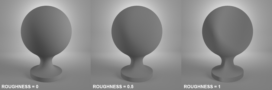 Vray Materials Roughness