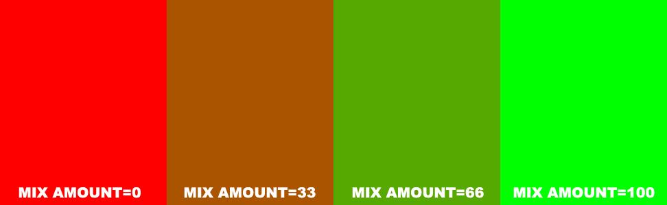 mixamount