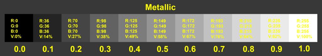 Metallic_values