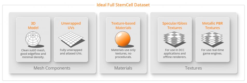 TS_StemCell_Intro_DatasetImg_001